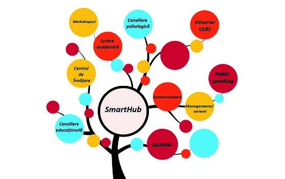 Centrul SmartHub s-a mutat în locație nouă!