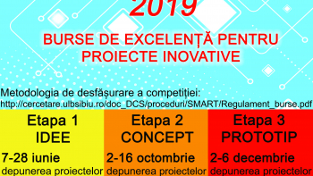 Program de proiecte și soluții inovative studențești – ULBS SMART